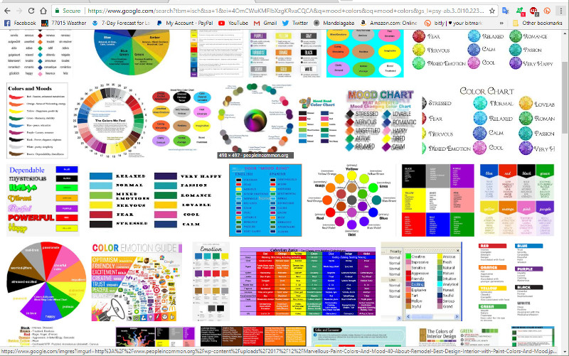 Temperature Blanket Color Chart Ibovnathandedecker